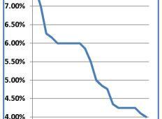 Blame BernankeRoughChart